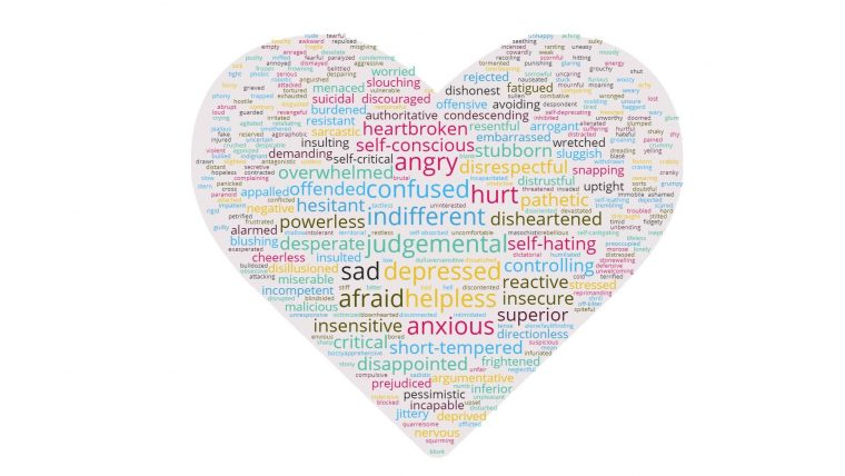 Our feelings list can help increase your emotional vocabulary when communicating your feelings